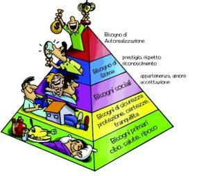 maslow_piramide_bisogni_uomo