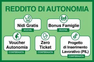 misure_famiglie_reddito_autonomia_2016_regione_lombardia