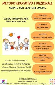 Serate per genitori con il metodo educativo funzionale @ online