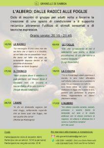 Incontri per genitori: L'albero dalle radici alle foglie @ online - piattaforma Meet